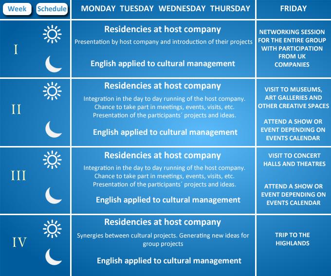 Planificacion y Estructuracion del programa